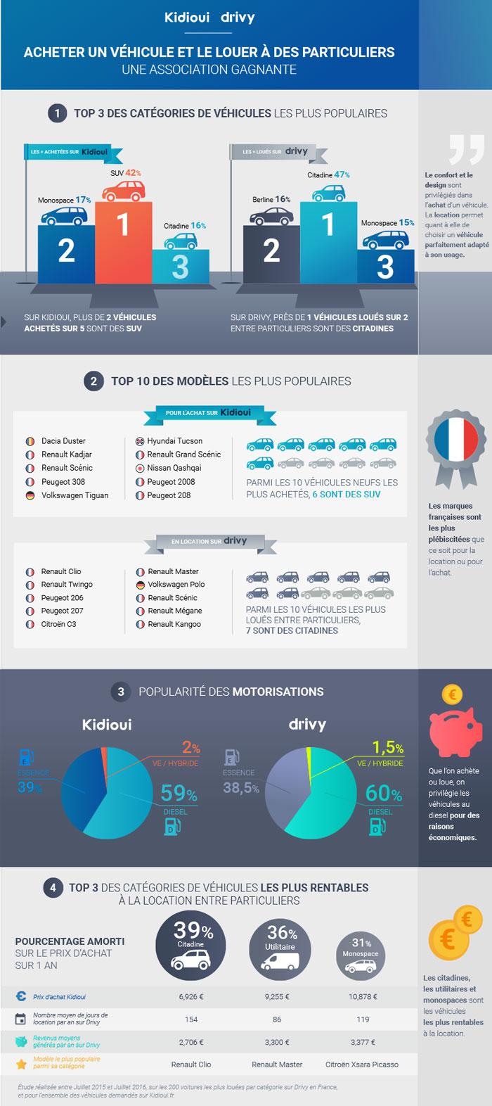 kidioui-infographie02