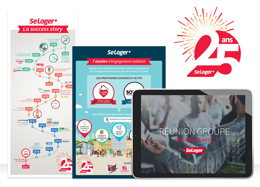 seloger-25ans-logo-infographoe-ppt